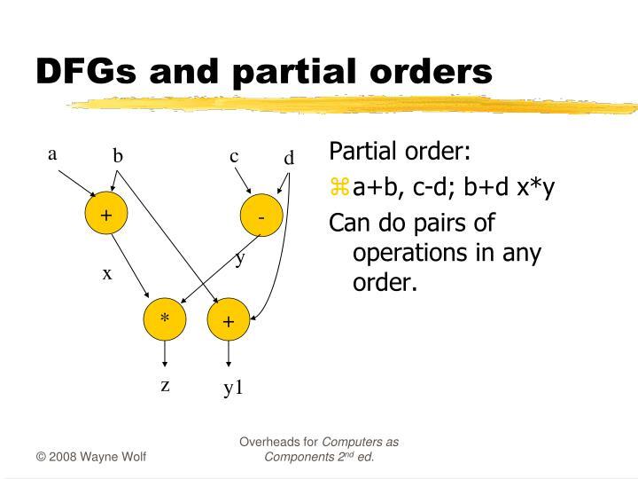 Partial order: