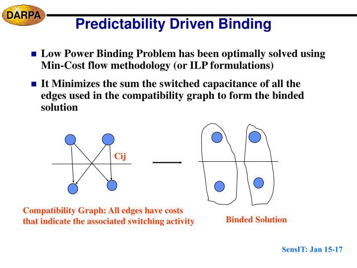 Predictability Driven Binding