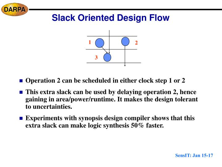Slack Oriented Design Flow