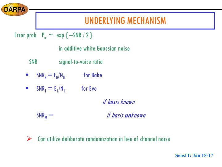 UNDERLYING MECHANISM