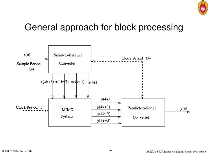 General approach for block processing