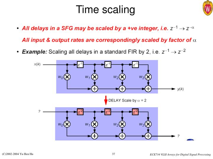 Time scaling