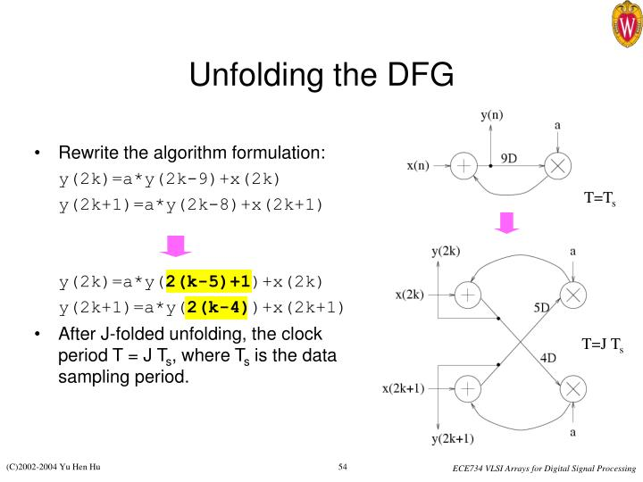 Rewrite the algorithm formulation:
