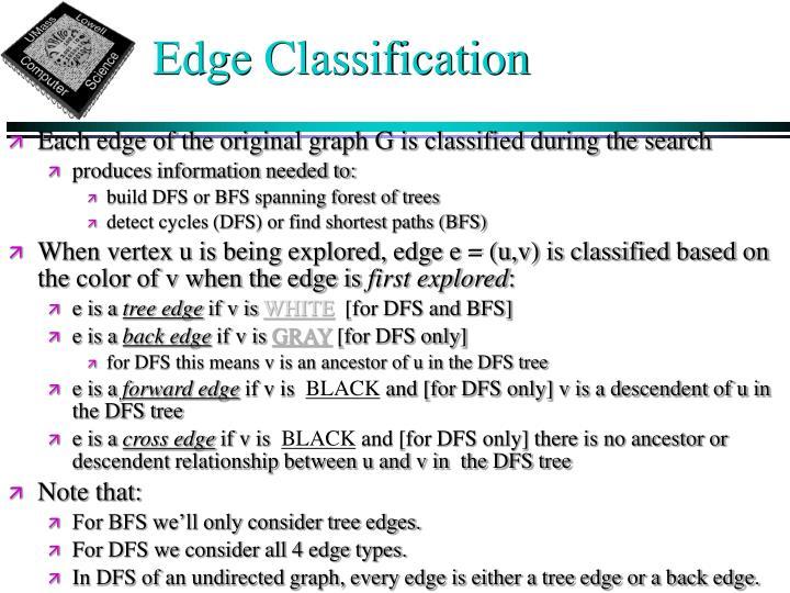 Edge Classification
