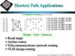 shortest path applications