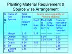 planting material requirement source wise arrangement