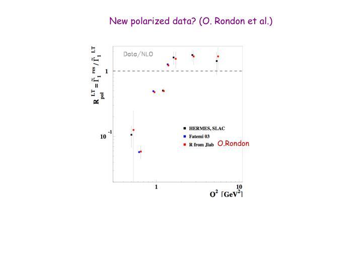 New polarized data? (O. Rondon et al.)
