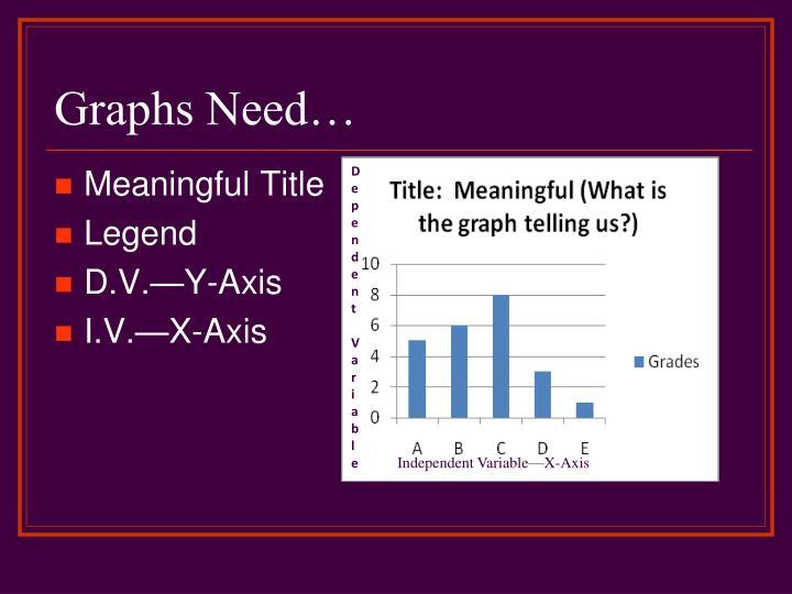 Graphs Need…