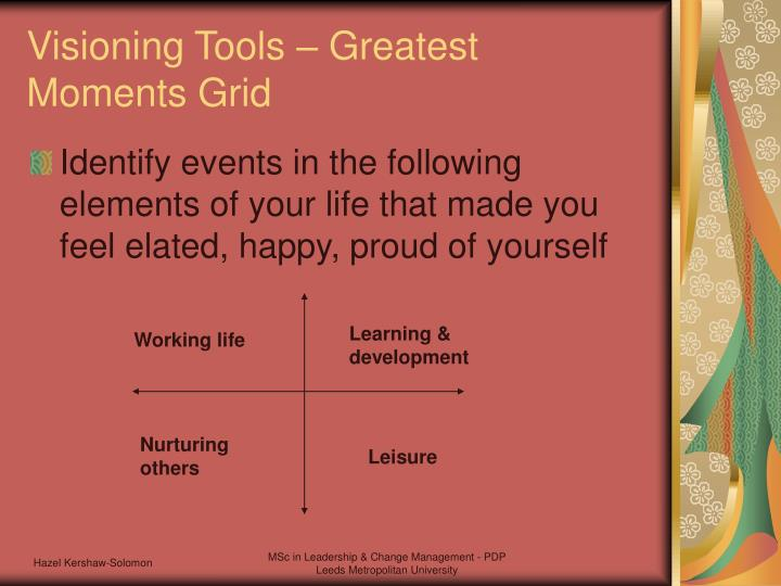 Visioning Tools – Greatest Moments Grid