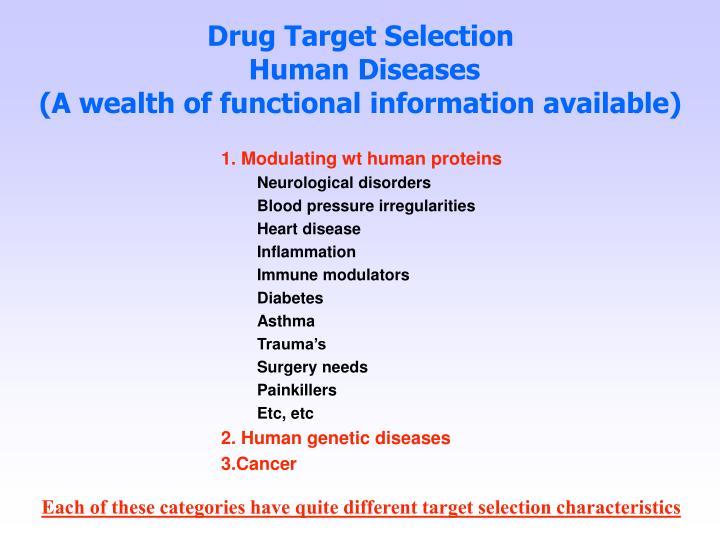Drug Target Selection