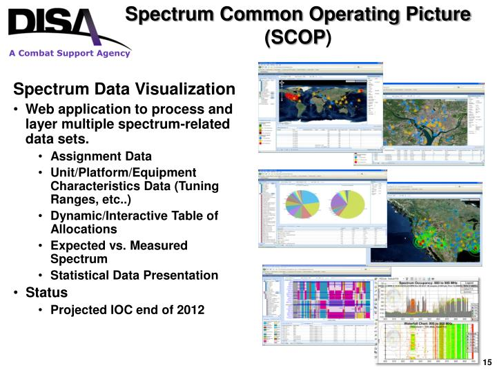 Spectrum Common Operating Picture