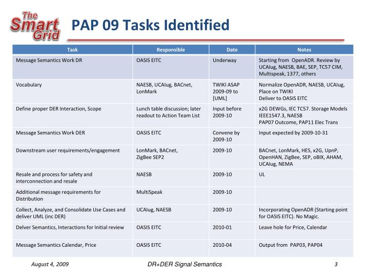 Pap 09 tasks identified