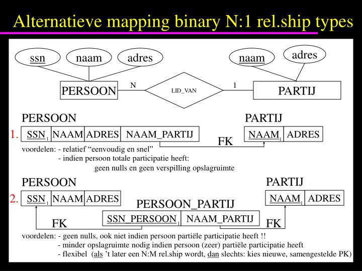 Alternatieve mapping binary N:1 rel.ship types