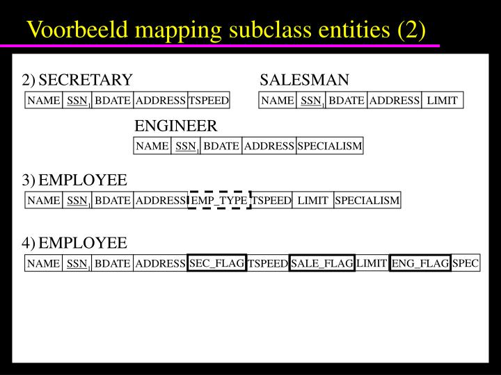 Voorbeeld mapping subclass entities (2)