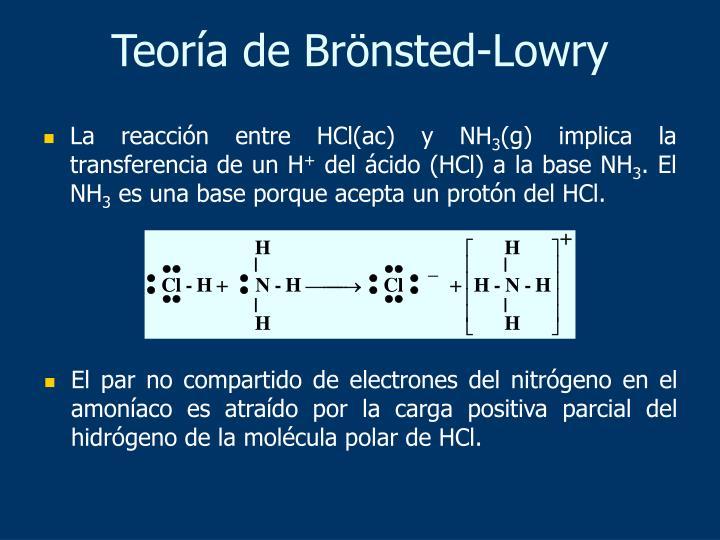 Teoría de Br