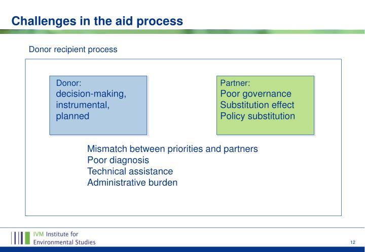 Donor recipient process