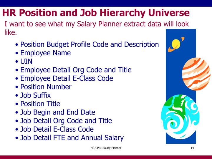 HR Position and Job Hierarchy Universe