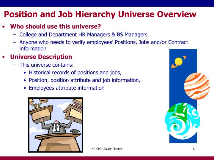 Position and Job Hierarchy Universe Overview