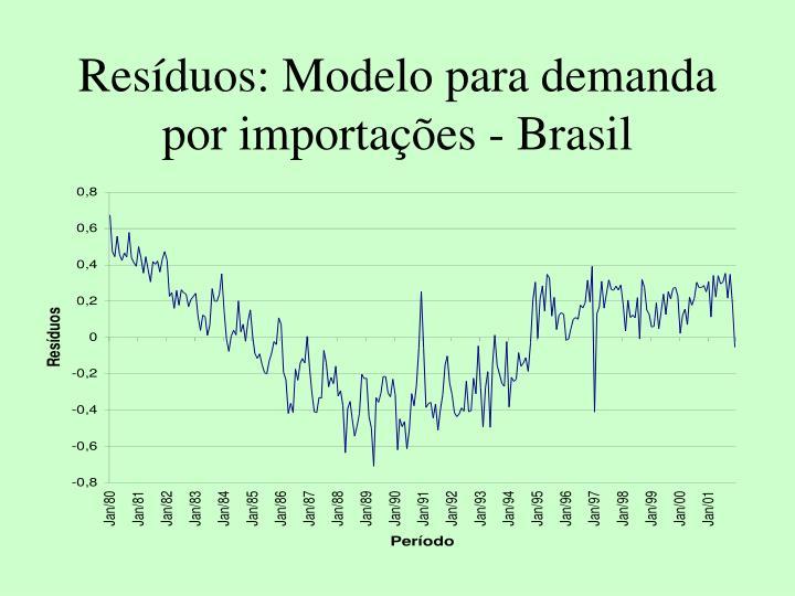 Resduos: Modelo para demanda por importaes - Brasil