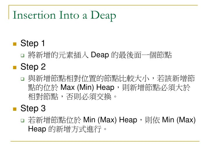 Insertion Into a Deap