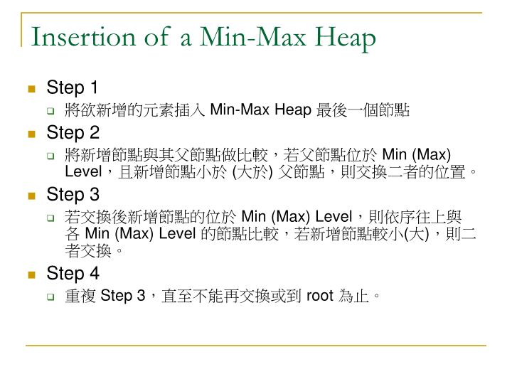 Insertion of a Min-Max Heap