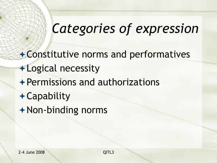 Categories of expression