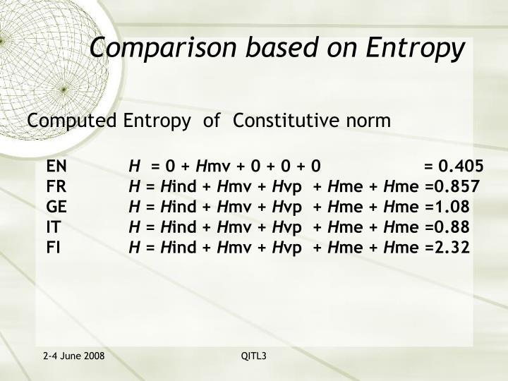 Comparison based on Entropy