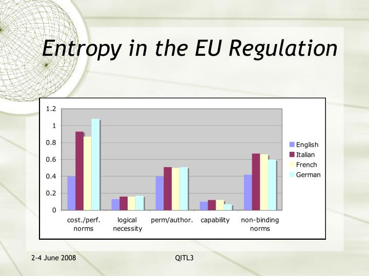 Entropy in the EU Regulation