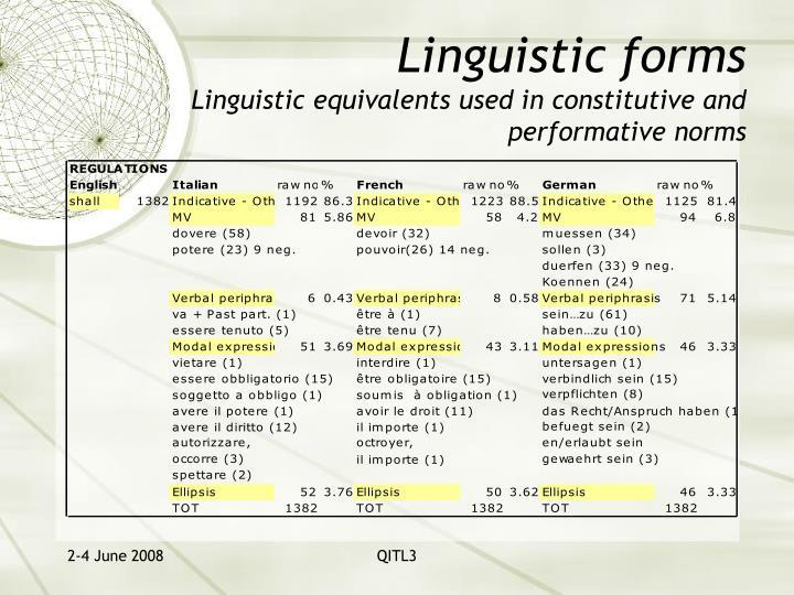 Linguistic forms
