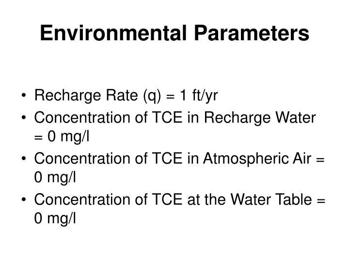 Environmental Parameters