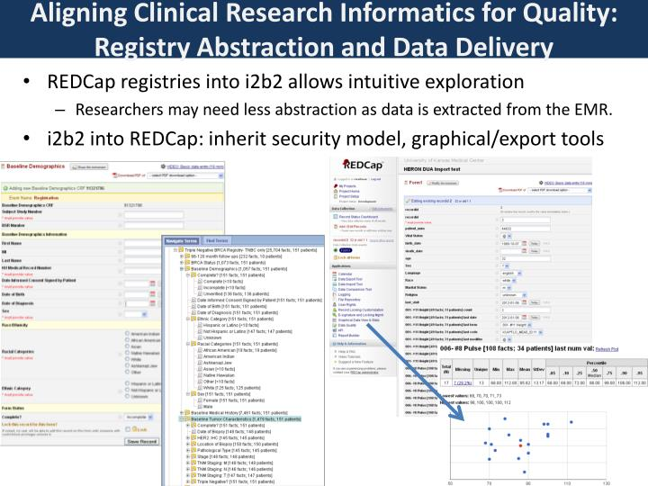 Aligning Clinical Research Informatics for Quality: Registry Abstraction and