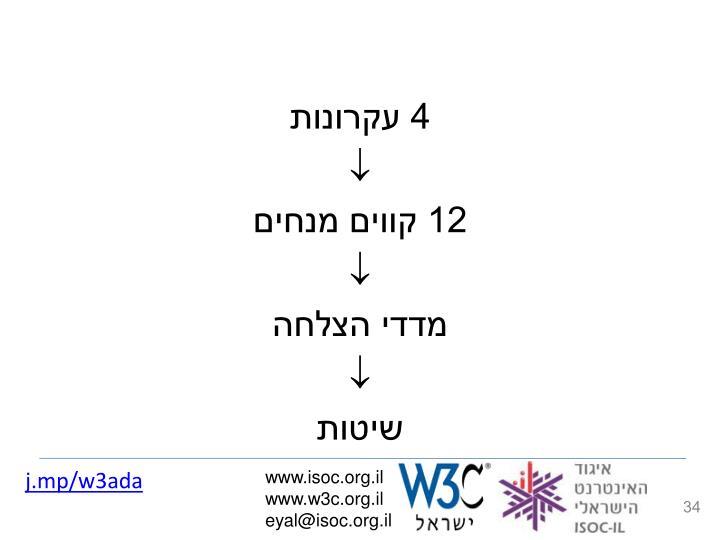 4 עקרונות
