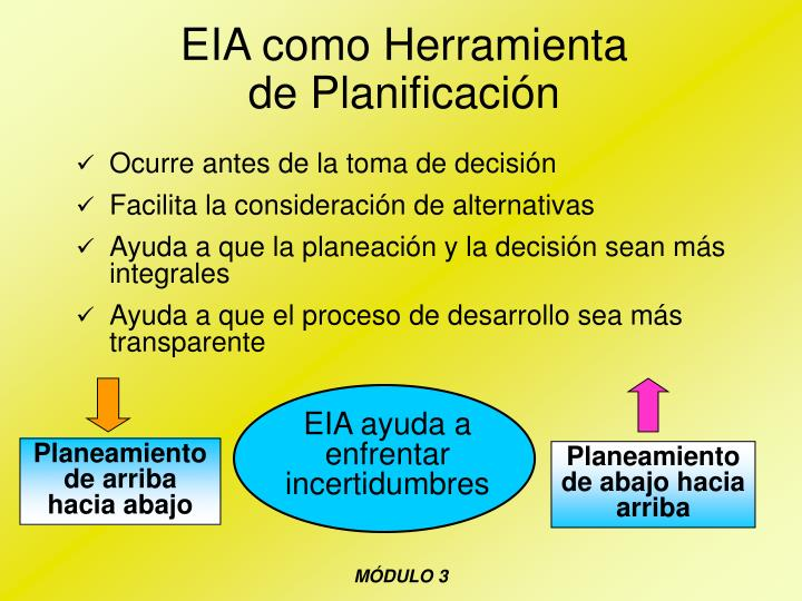 EIA como Herramienta