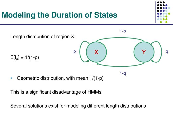 Modeling the Duration of States