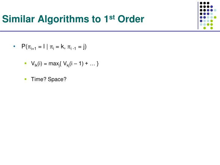 Similar Algorithms to 1