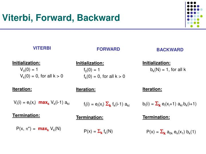 Viterbi, Forward, Backward