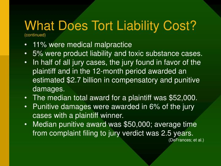 What Does Tort Liability Cost?