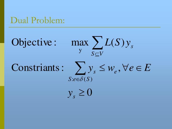Dual Problem: