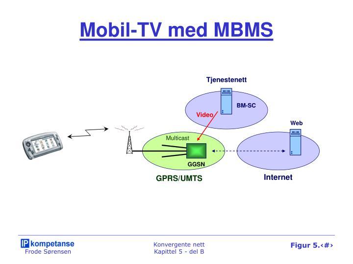 Mobil-TV med MBMS