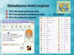 globalizarea limbii engleze