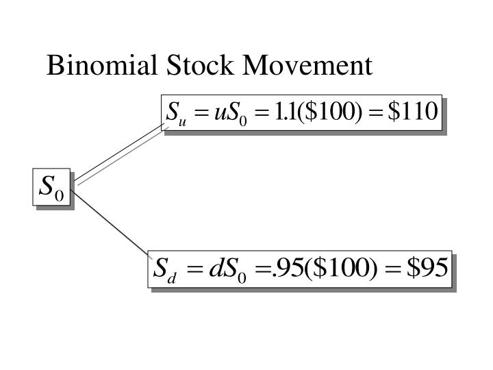 Binomial Stock Movement