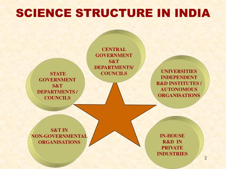 Science structure in india