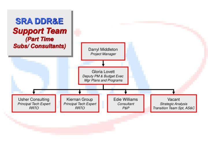 SRA DDR&E