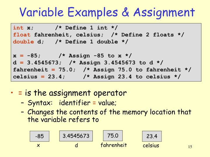 Variable Examples & Assignment
