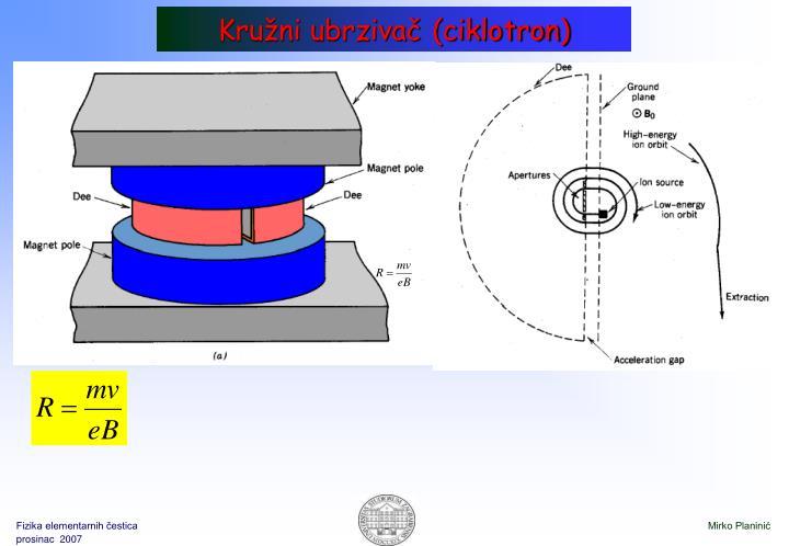 Kružni ubrzivač (ciklotron)