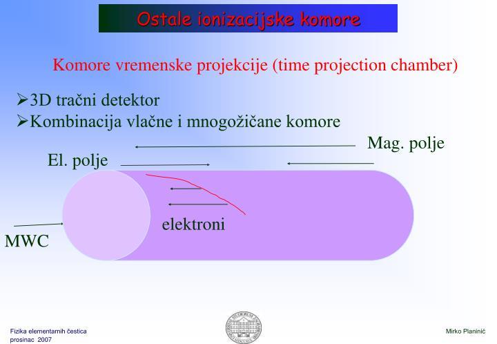 Ostale ionizacijske komore