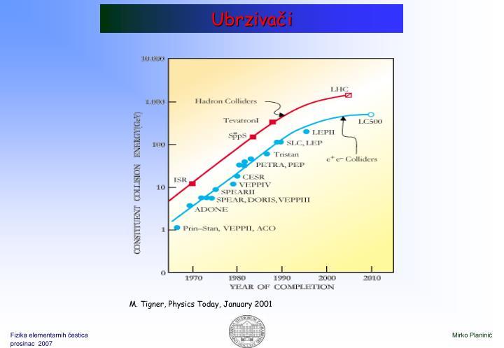 M. Tigner, Physics Today, January 2001