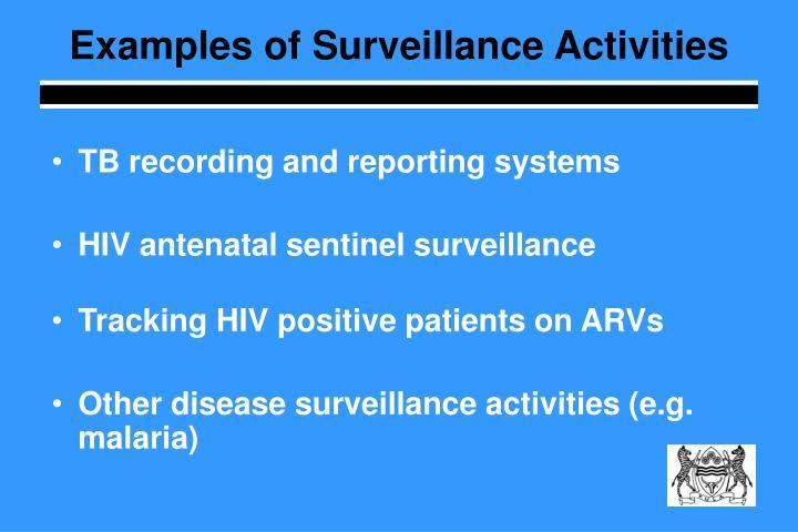 Examples of Surveillance Activities