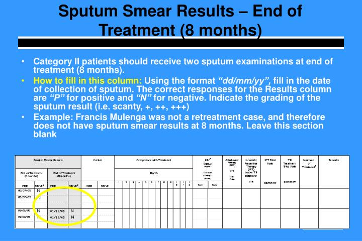 Sputum Smear Results – End of Treatment (8 months)