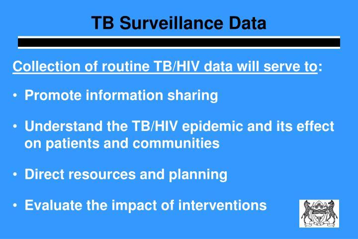 TB Surveillance Data